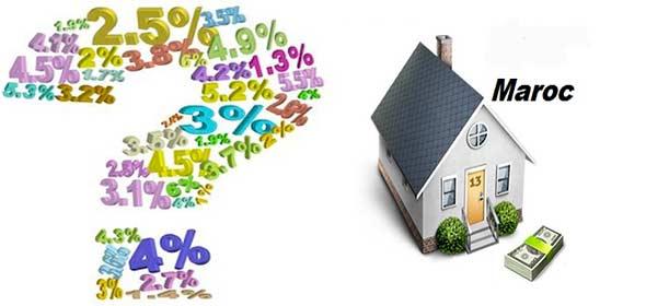 Mutui per italiani in Marocco
