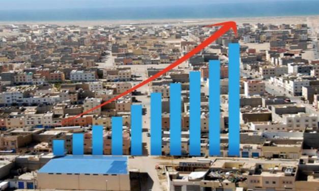Mercato immobiliare in Marocco