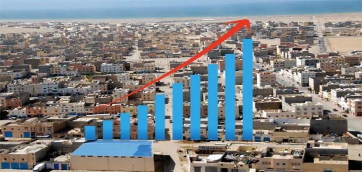 Mercato immobiliare in Marocco 2016